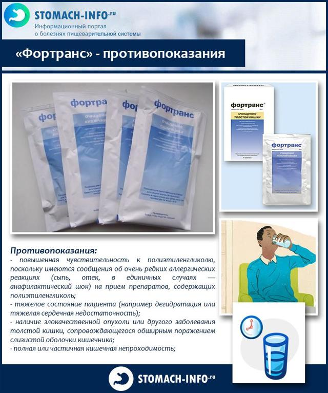Фортранс: инструкция по применению перед колоноскопией и диета