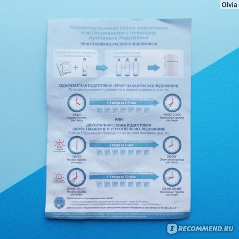 Эндофальк - инструкция по применению перед колоноскопией