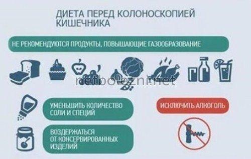 Клизма перед колоноскопией - подготовка в домашних условиях